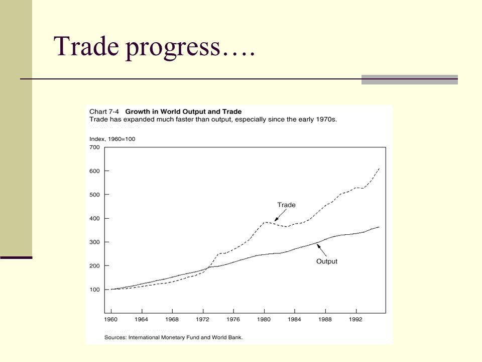 Trade progress….