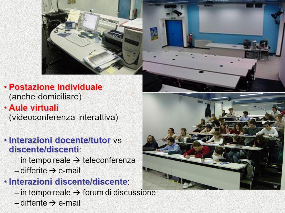 Postazione individualePostazione individuale (anche domiciliare) Aule virtualiAule virtuali (videoconferenza interattiva) Interazioni docente/tutor di