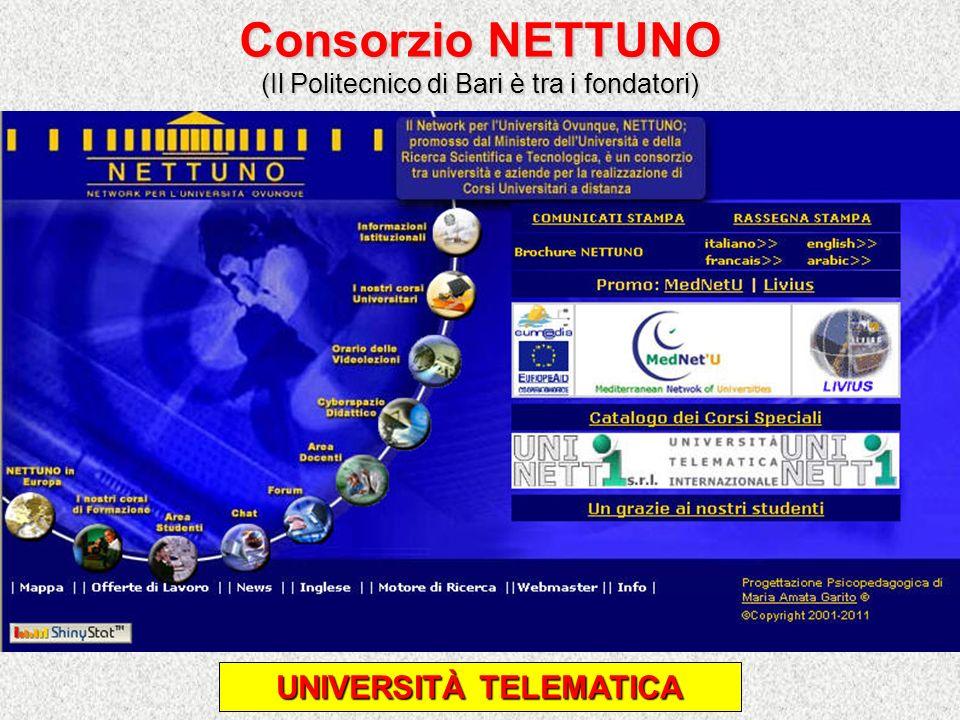Consorzio NETTUNO (Il Politecnico di Bari è tra i fondatori) UNIVERSITÀ TELEMATICA