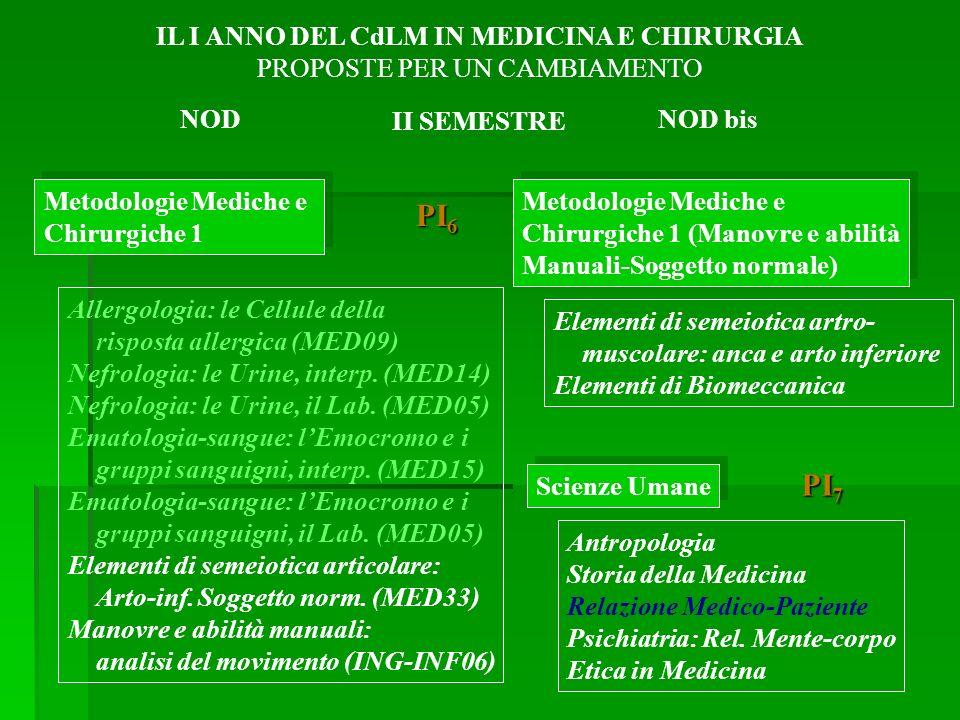 Metodologie Mediche e Chirurgiche 1 Metodologie Mediche e Chirurgiche 1 Allergologia: le Cellule della risposta allergica (MED09) Nefrologia: le Urine, interp.
