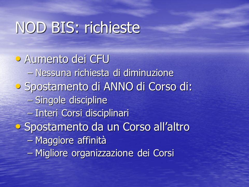 NOD BIS: basi per le modifiche CFU: tot.360 CFU: tot.