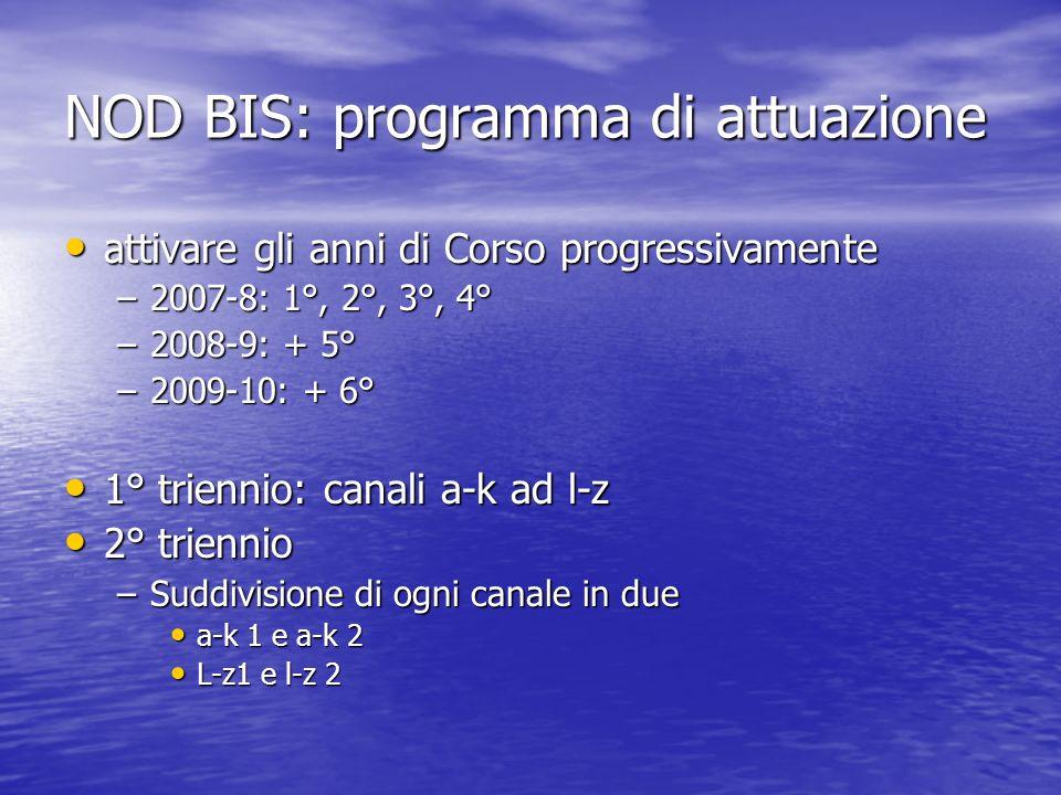 NOD BIS: programma di attuazione attivare gli anni di Corso progressivamente attivare gli anni di Corso progressivamente –2007-8: 1°, 2°, 3°, 4° –2008