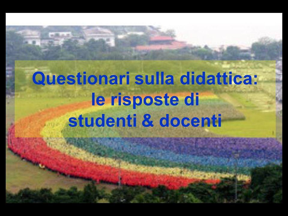 Questionari sulla didattica: le risposte di studenti & docenti