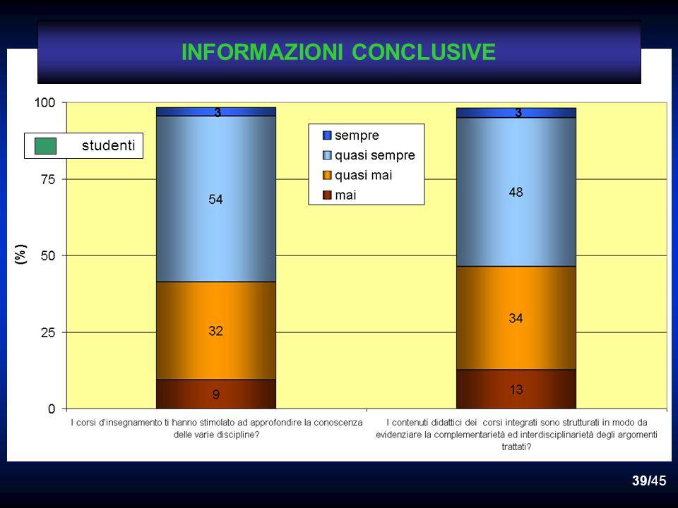 38/45 studenti INFORMAZIONI CONCLUSIVE
