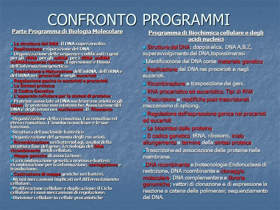 CONFRONTO PROGRAMMI Parte Programma di Biologia Molecolare Parte Programma di Biologia Molecolare La struttura del DNA.