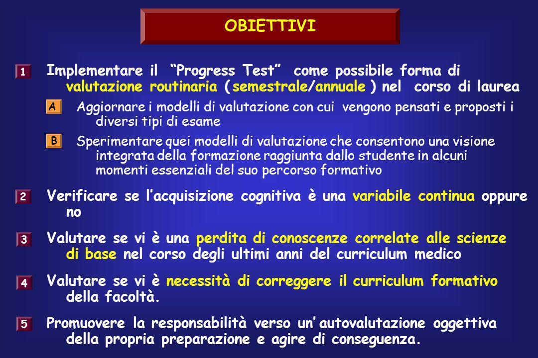 Implementare il Progress Test come possibile forma di valutazione routinaria ( semestrale/annuale ) nel corso di laurea Verificare se lacquisizione co