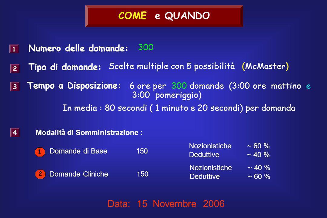 Numero delle domande: Tempo a Disposizione: 1 3 COME e QUANDO In media : 80 secondi ( 1 minuto e 20 secondi) per domanda 300 6 ore per 300 domande (3: