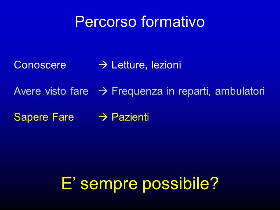 Conoscere Letture, lezioni Avere visto fare Frequenza in reparti, ambulatori Sapere Fare Pazienti Percorso formativo E sempre possibile?