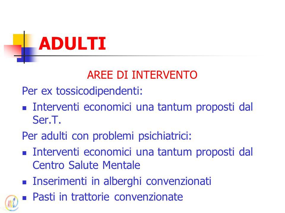 ADULTI AREE DI INTERVENTO Per ex tossicodipendenti: Interventi economici una tantum proposti dal Ser.T. Per adulti con problemi psichiatrici: Interven