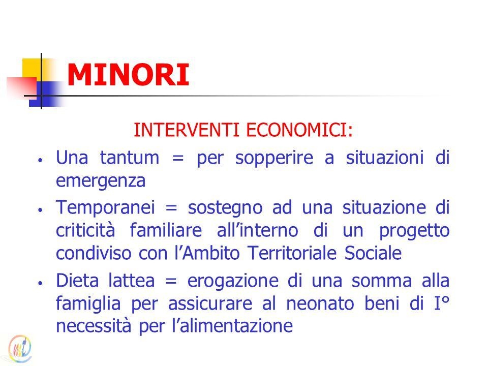 MINORI INTERVENTI ECONOMICI: Una tantum = per sopperire a situazioni di emergenza Temporanei = sostegno ad una situazione di criticità familiare allin