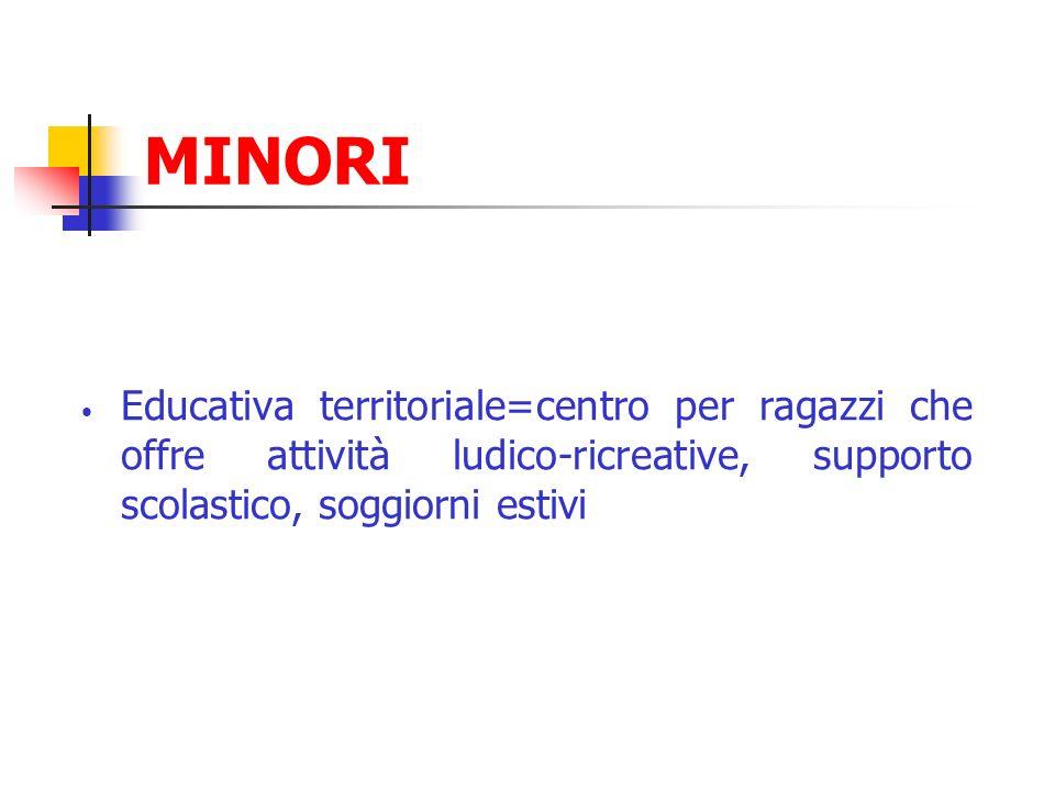 MINORI Educativa territoriale=centro per ragazzi che offre attività ludico-ricreative, supporto scolastico, soggiorni estivi