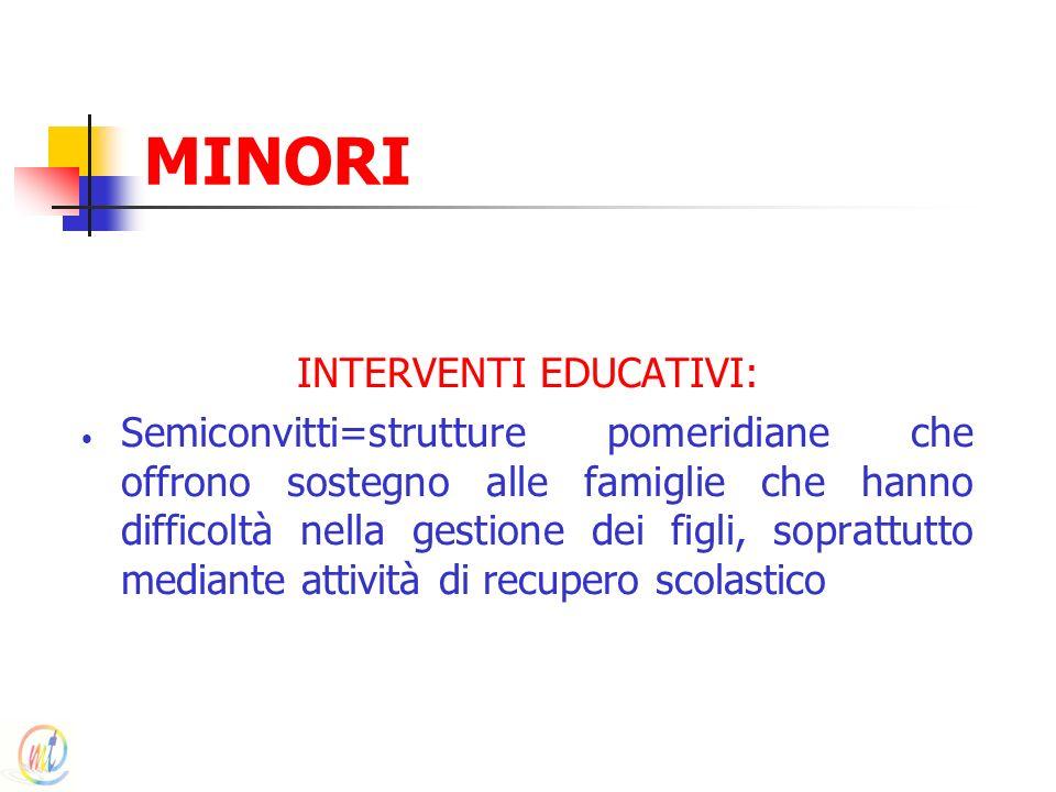 MINORI INTERVENTI EDUCATIVI: Semiconvitti=strutture pomeridiane che offrono sostegno alle famiglie che hanno difficoltà nella gestione dei figli, sopr