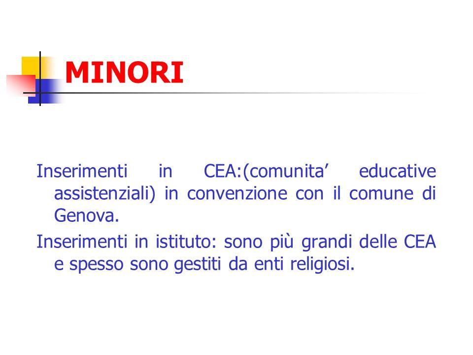 MINORI Inserimenti in CEA:(comunita educative assistenziali) in convenzione con il comune di Genova. Inserimenti in istituto: sono più grandi delle CE