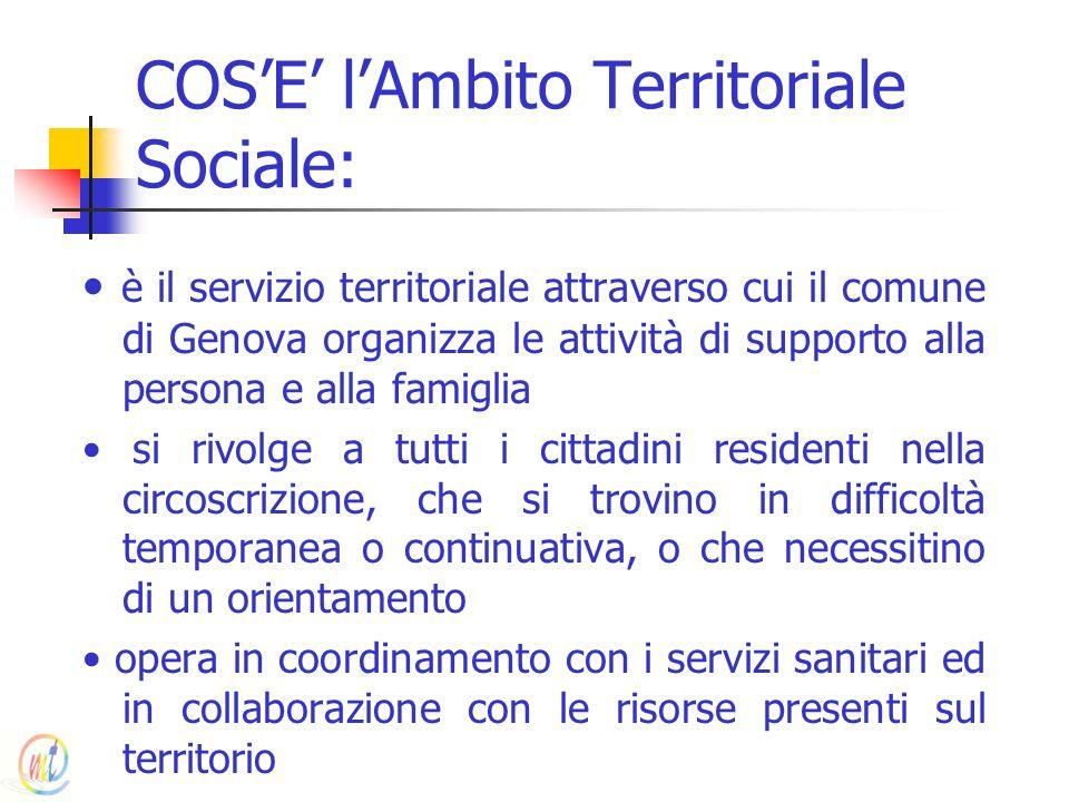 COSE lAmbito Territoriale Sociale: è il servizio territoriale attraverso cui il comune di Genova organizza le attività di supporto alla persona e alla