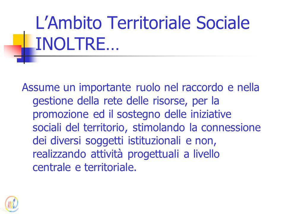 LAmbito Territoriale Sociale INOLTRE… Assume un importante ruolo nel raccordo e nella gestione della rete delle risorse, per la promozione ed il soste