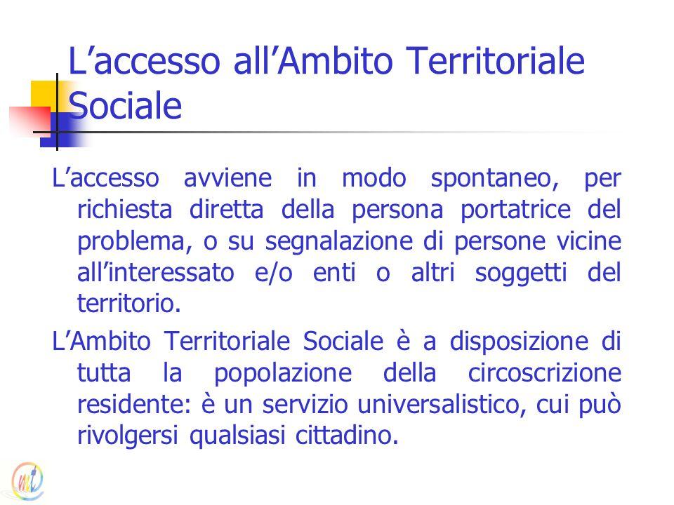 Laccesso allAmbito Territoriale Sociale Laccesso avviene in modo spontaneo, per richiesta diretta della persona portatrice del problema, o su segnalaz