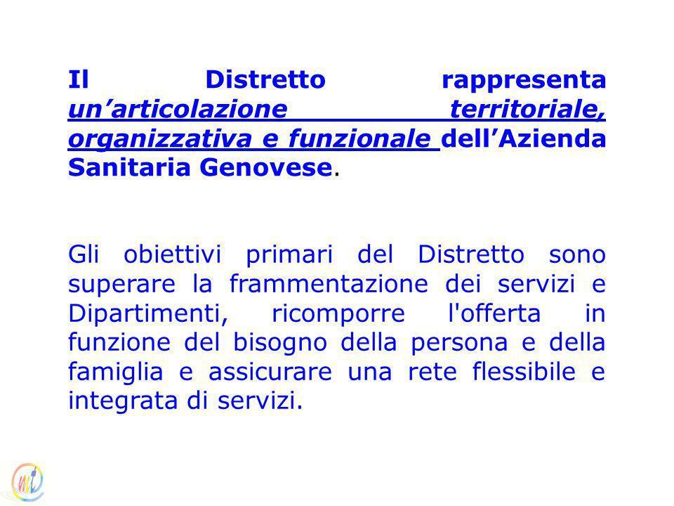 Il Distretto rappresenta unarticolazione territoriale, organizzativa e funzionale dellAzienda Sanitaria Genovese.