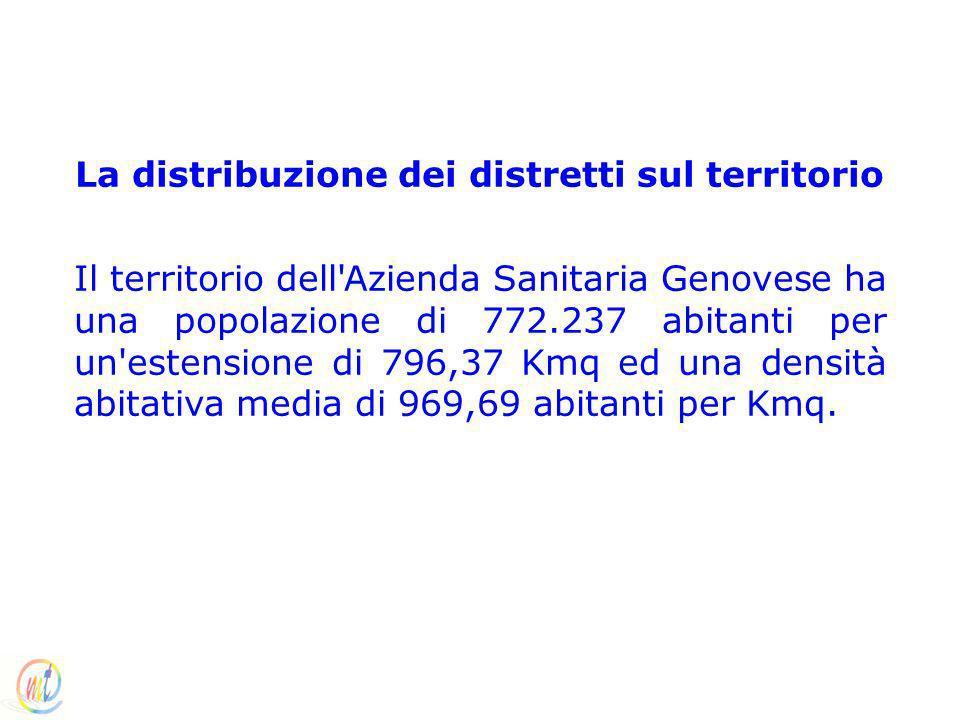 La distribuzione dei distretti sul territorio Il territorio dell Azienda Sanitaria Genovese ha una popolazione di 772.237 abitanti per un estensione di 796,37 Kmq ed una densità abitativa media di 969,69 abitanti per Kmq.