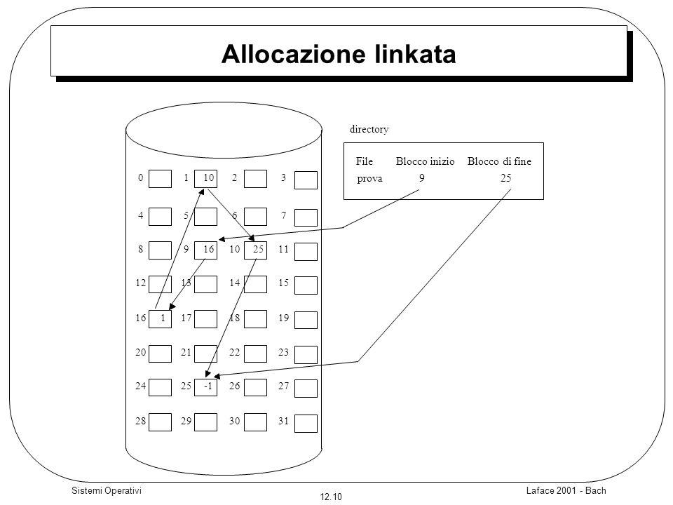 Laface 2001 - Bach 12.10 Sistemi Operativi Allocazione linkata