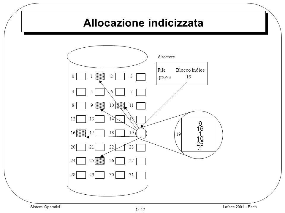 Laface 2001 - Bach 12.12 Sistemi Operativi Allocazione indicizzata