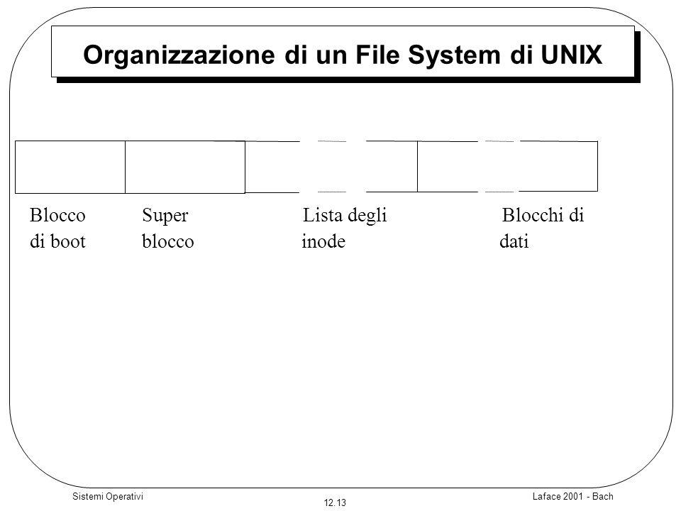 Laface 2001 - Bach 12.13 Sistemi Operativi Organizzazione di un File System di UNIX Blocco di boot Super blocco Lista degli inode Blocchi di dati