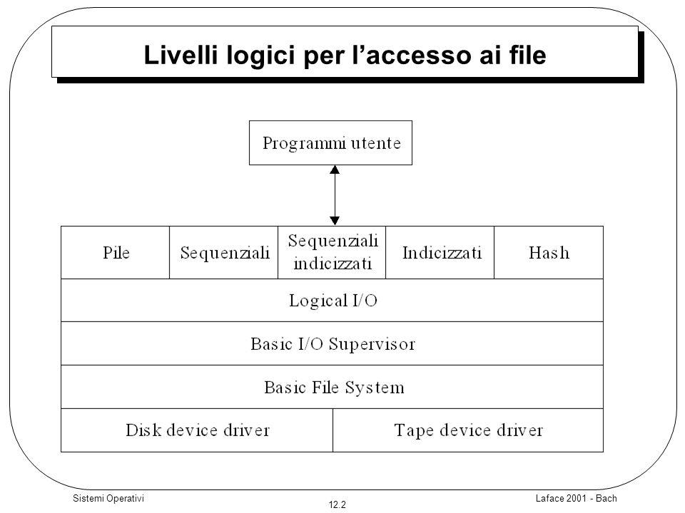 Laface 2001 - Bach 12.2 Sistemi Operativi Livelli logici per laccesso ai file