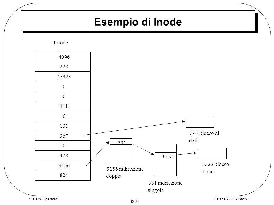 Laface 2001 - Bach 12.27 Sistemi Operativi Esempio di Inode 4096 228 45423 0 0 11111 0 101 367 0 428 9156 824 I-node 367 blocco di dati 331 9156 indir