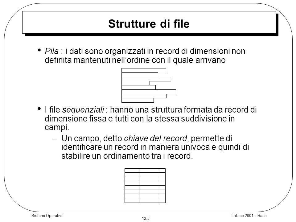 Laface 2001 - Bach 12.3 Sistemi Operativi Strutture di file Pila : i dati sono organizzati in record di dimensioni non definita mantenuti nellordine c