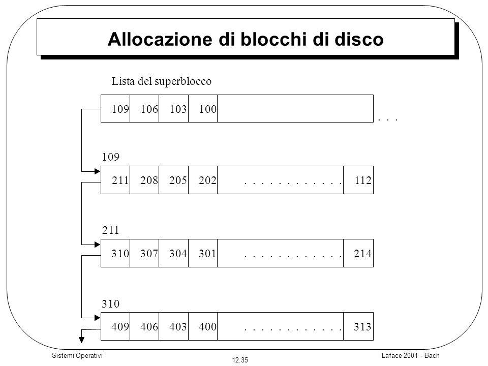 Laface 2001 - Bach 12.35 Sistemi Operativi Allocazione di blocchi di disco......... 109 106103100 211208205202....... 112 Lista del superblocco 211 31