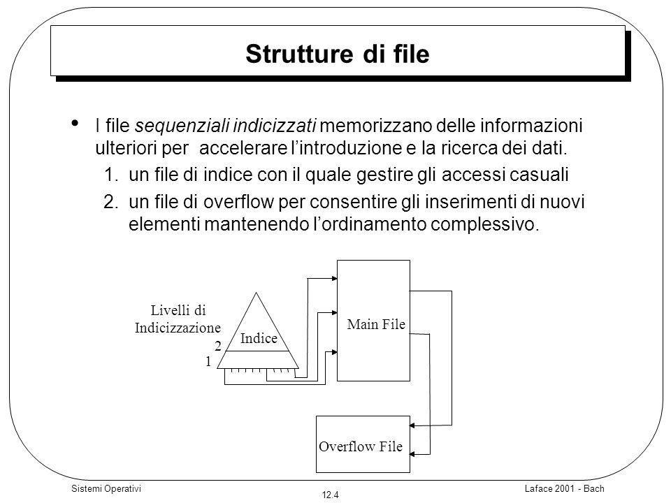 Laface 2001 - Bach 12.4 Sistemi Operativi Strutture di file I file sequenziali indicizzati memorizzano delle informazioni ulteriori per accelerare lin