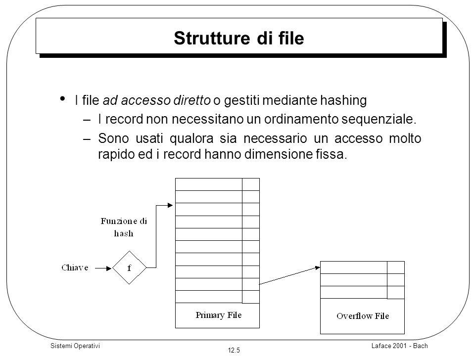 Laface 2001 - Bach 12.5 Sistemi Operativi Strutture di file I file ad accesso diretto o gestiti mediante hashing – I record non necessitano un ordinam