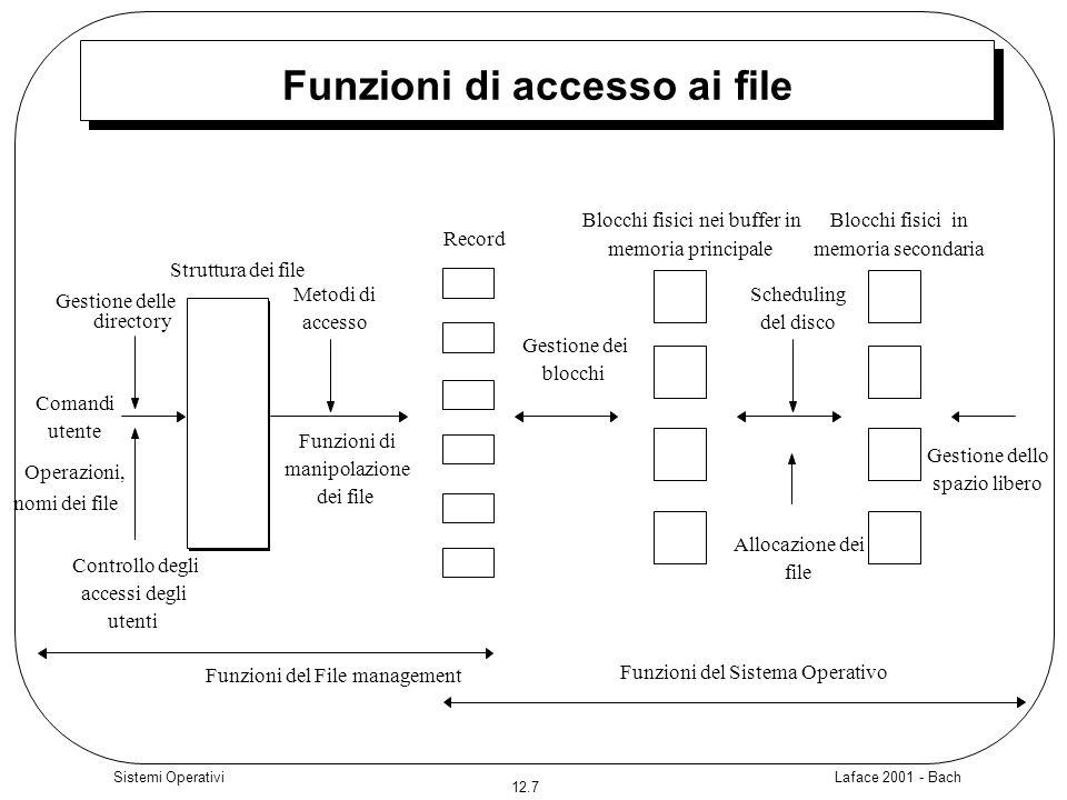 Laface 2001 - Bach 12.7 Sistemi Operativi Funzioni di accesso ai file nomi dei file Operazioni, Comandi utente Gestione delle directory Controllo degl
