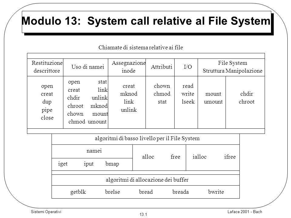 Laface 2001 - Bach 13.2 Sistemi Operativi open fd = open (pathname, flag, modo); proceduraopen input:nome del file,tipo di open, permessi per tipo creazione output:descrittore file { converte nome file in inode (procedura namei); if (file non esiste o accesso non permesso) return (errore); alloca entry di tabella file per inode, inizializza contatore e offset; alloca descrittore file utente, posiziona puntatore allentry della file table; if (tipo specifica troncamento) libera tutti i blocchi del file (procedura free); sblocca inode;/* bloccato in namei */ return (descrittore file utente); } proceduraopen input:nome del file,tipo di open, permessi per tipo creazione output:descrittore file { converte nome file in inode (procedura namei); if (file non esiste o accesso non permesso) return (errore); alloca entry di tabella file per inode, inizializza contatore e offset; alloca descrittore file utente, posiziona puntatore allentry della file table; if (tipo specifica troncamento) libera tutti i blocchi del file (procedura free); sblocca inode;/* bloccato in namei */ return (descrittore file utente); }
