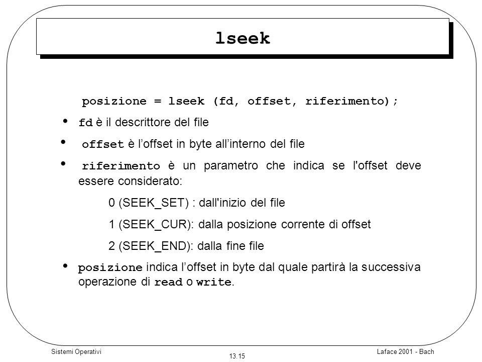Laface 2001 - Bach 13.15 Sistemi Operativi lseek posizione = lseek (fd, offset, riferimento); fd è il descrittore del file offset è loffset in byte al