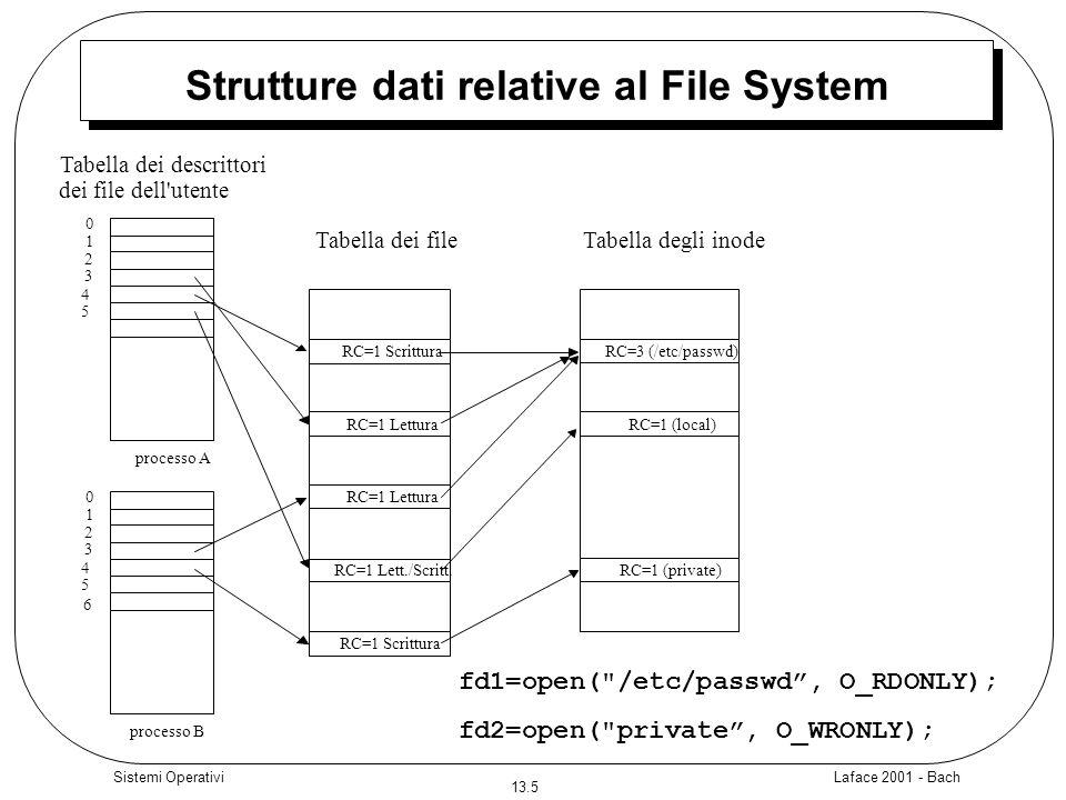 Laface 2001 - Bach 13.6 Sistemi Operativi read numero = read (fd, buffer, contatore); per efficienza si caricano nella u-area i parametri di I/O: modolettura o scrittura contatorenumero di byte da leggere o scrivere offsetin byte nel file dove iniziare le operazioni di I/O addressindirizzo in (da) cui copiare i dati flag indica se lindirizzo è nello spazio kernel o user Altre informazione nellu-area sono: –La directory attuale –Eventuale changed root