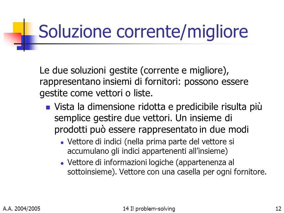 A.A. 2004/200514 Il problem-solving12 Soluzione corrente/migliore Le due soluzioni gestite (corrente e migliore), rappresentano insiemi di fornitori: