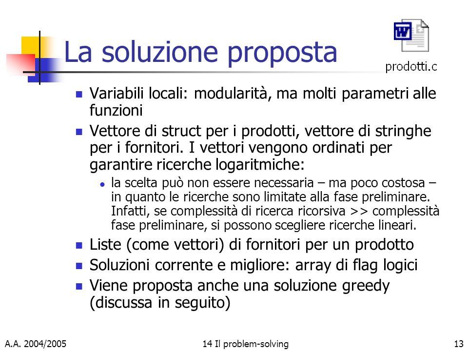 A.A. 2004/200514 Il problem-solving13 La soluzione proposta Variabili locali: modularità, ma molti parametri alle funzioni Vettore di struct per i pro