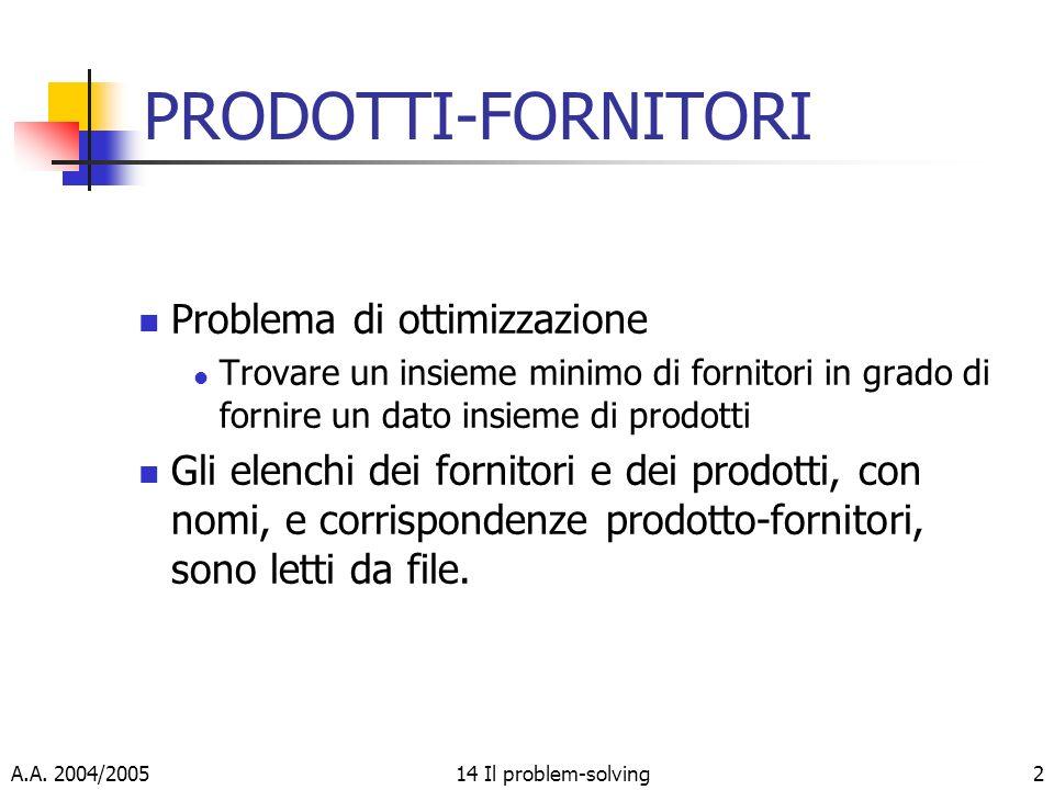 A.A. 2004/200514 Il problem-solving2 PRODOTTI-FORNITORI Problema di ottimizzazione Trovare un insieme minimo di fornitori in grado di fornire un dato