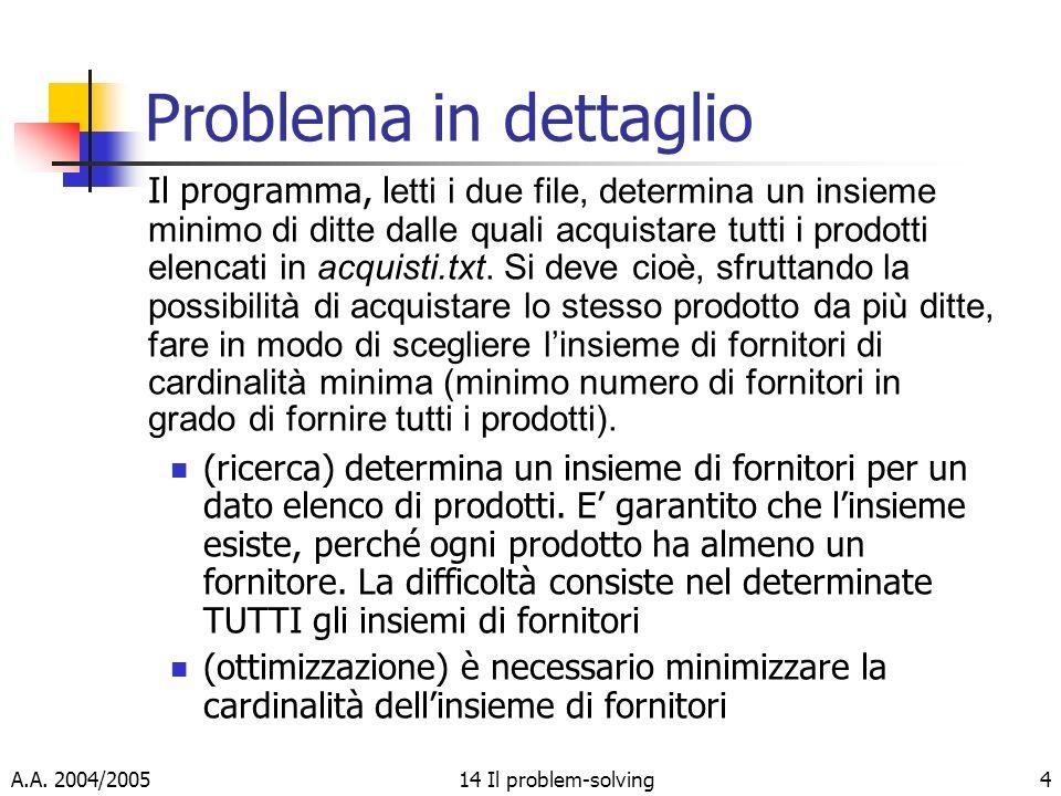 A.A. 2004/200514 Il problem-solving4 Problema in dettaglio Il programma, l etti i due file, determina un insieme minimo di ditte dalle quali acquistar