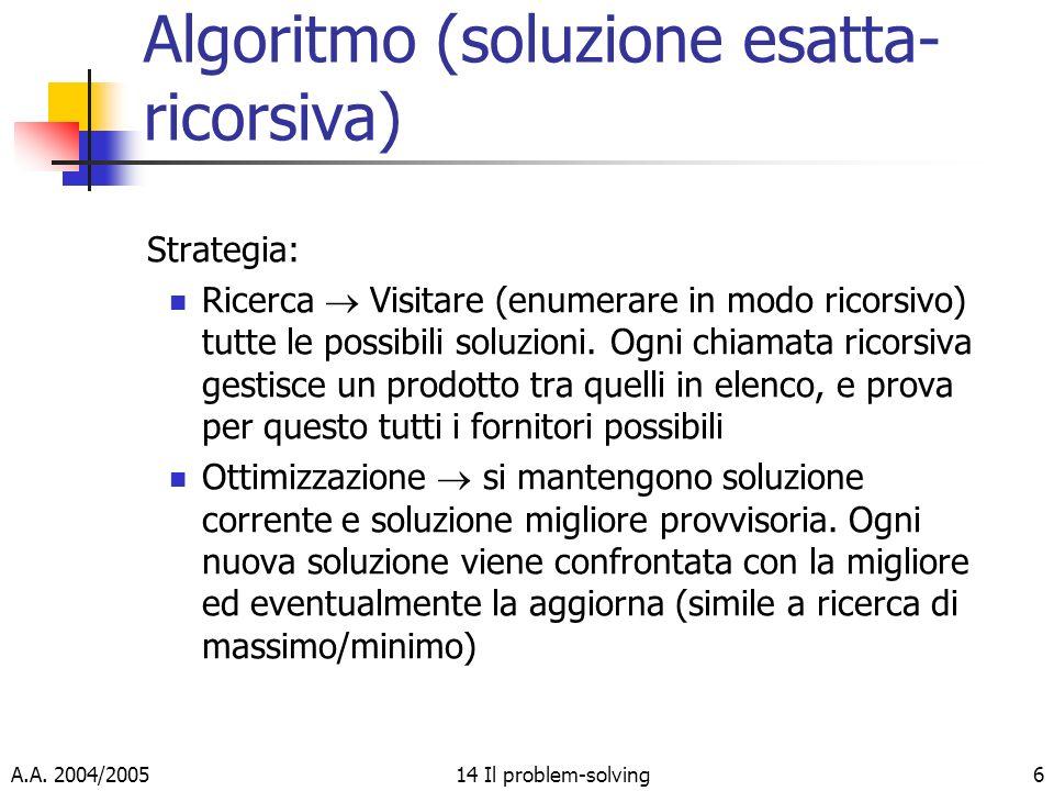 A.A. 2004/200514 Il problem-solving6 Algoritmo (soluzione esatta- ricorsiva) Strategia: Ricerca Visitare (enumerare in modo ricorsivo) tutte le possib