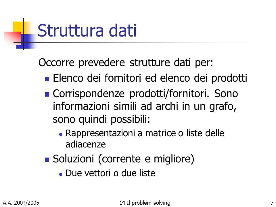 A.A. 2004/200514 Il problem-solving7 Struttura dati Occorre prevedere strutture dati per: Elenco dei fornitori ed elenco dei prodotti Corrispondenze p