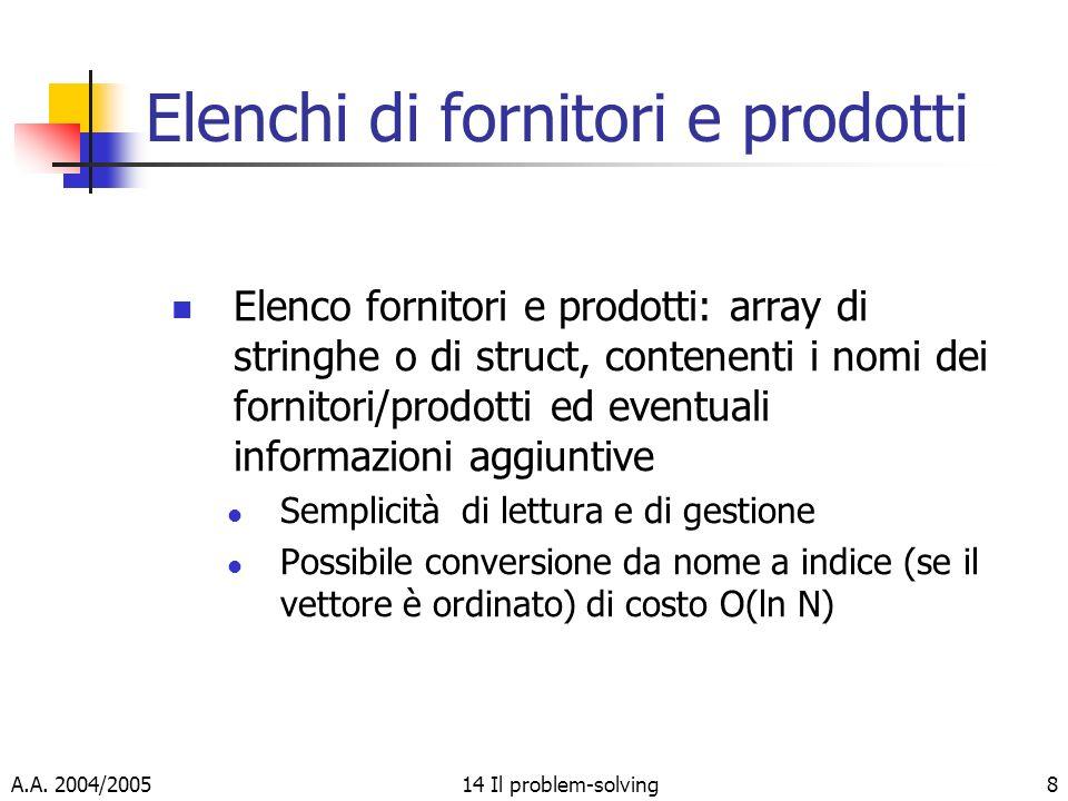 A.A. 2004/200514 Il problem-solving8 Elenchi di fornitori e prodotti Elenco fornitori e prodotti: array di stringhe o di struct, contenenti i nomi dei