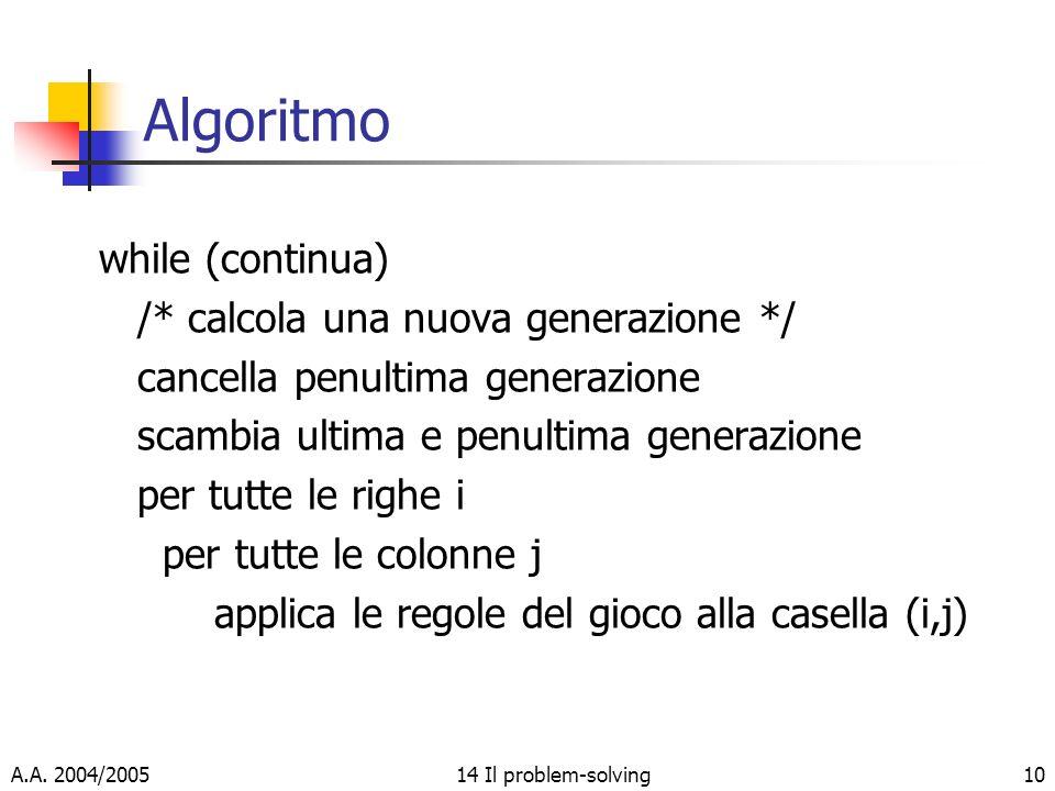 A.A. 2004/200514 Il problem-solving10 Algoritmo while (continua) /* calcola una nuova generazione */ cancella penultima generazione scambia ultima e p