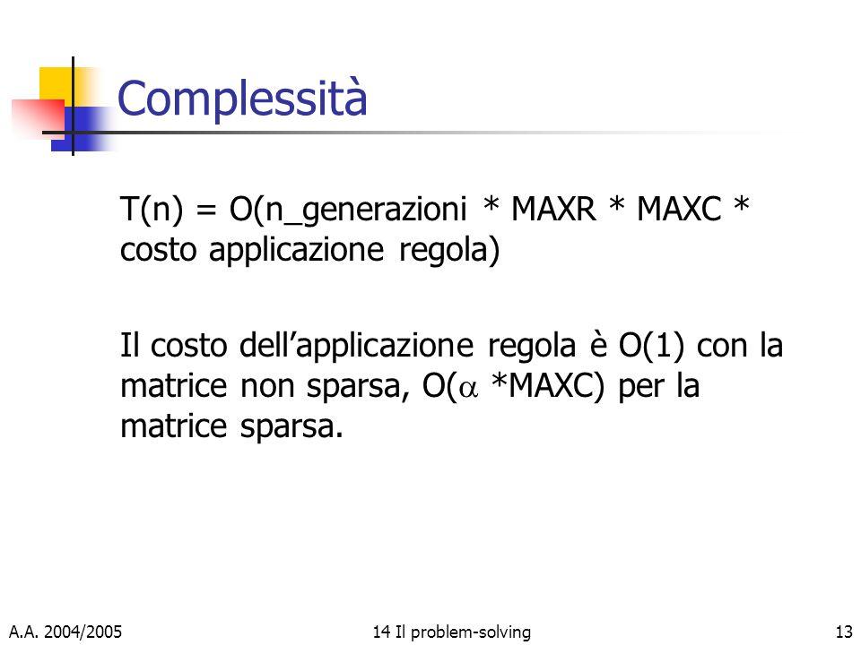 A.A. 2004/200514 Il problem-solving13 Complessità T(n) = O(n_generazioni * MAXR * MAXC * costo applicazione regola) Il costo dellapplicazione regola è