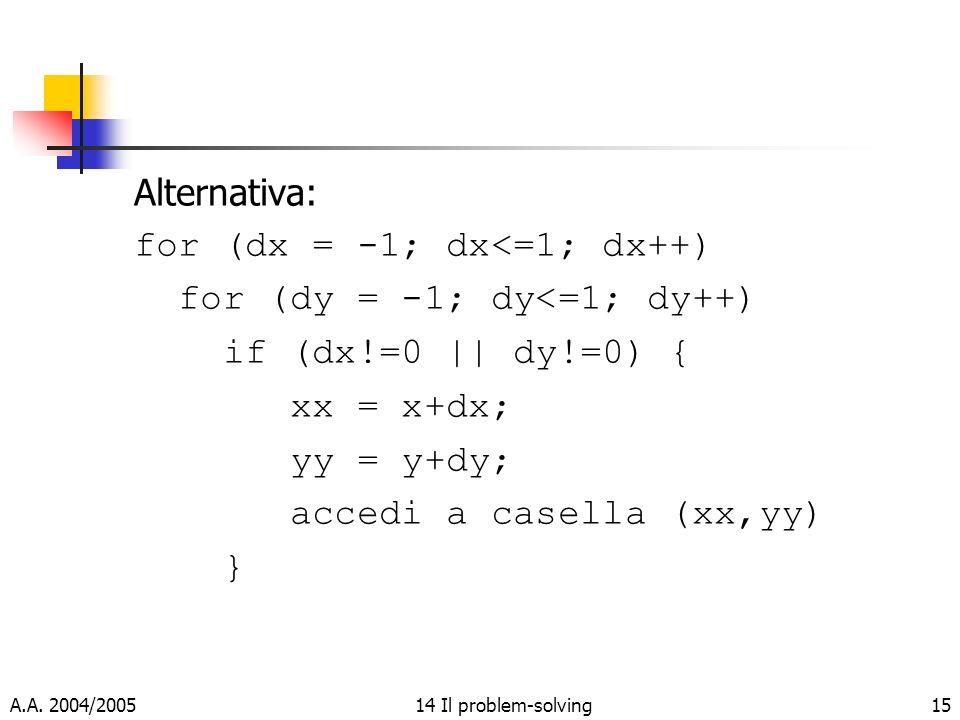 A.A. 2004/200514 Il problem-solving15 Alternativa: for (dx = -1; dx<=1; dx++) for (dy = -1; dy<=1; dy++) if (dx!=0 || dy!=0) { xx = x+dx; yy = y+dy; a