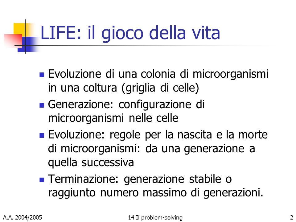 A.A. 2004/200514 Il problem-solving2 LIFE: il gioco della vita Evoluzione di una colonia di microorganismi in una coltura (griglia di celle) Generazio