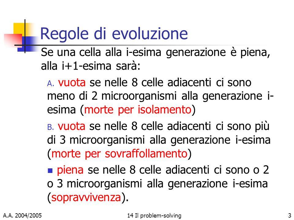 A.A. 2004/200514 Il problem-solving3 Regole di evoluzione Se una cella alla i-esima generazione è piena, alla i+1-esima sarà: A. vuota se nelle 8 cell