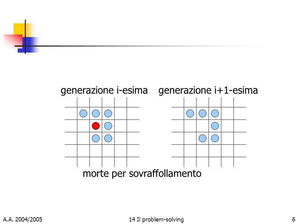 A.A. 2004/200514 Il problem-solving6 generazione i-esimagenerazione i+1-esima morte per sovraffollamento