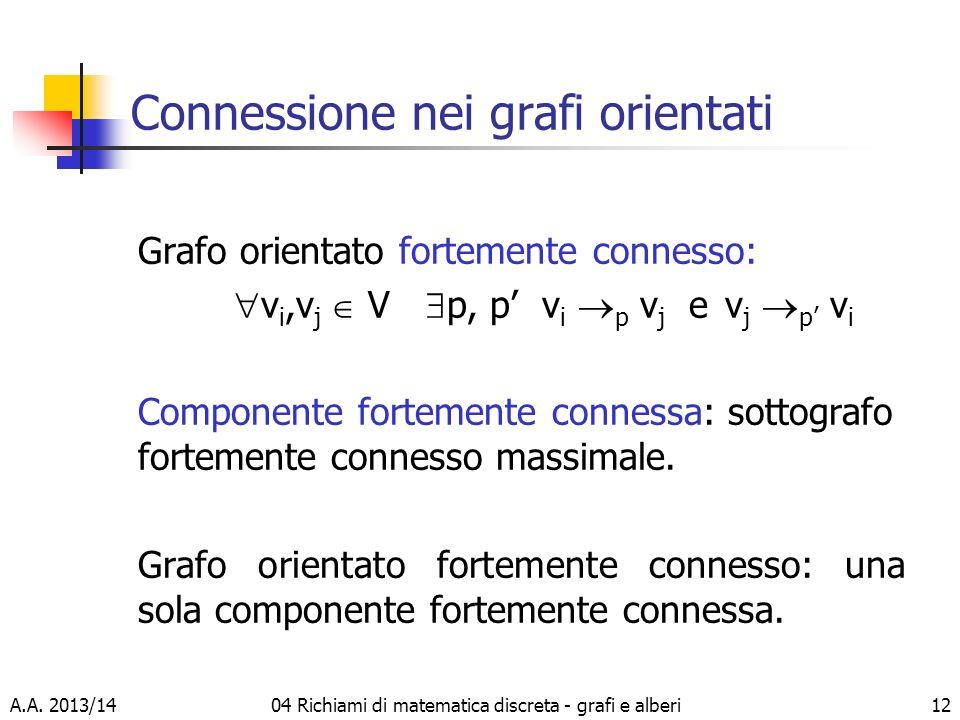 A.A. 2013/1404 Richiami di matematica discreta - grafi e alberi12 Connessione nei grafi orientati Grafo orientato fortemente connesso: v i,v j V p, p