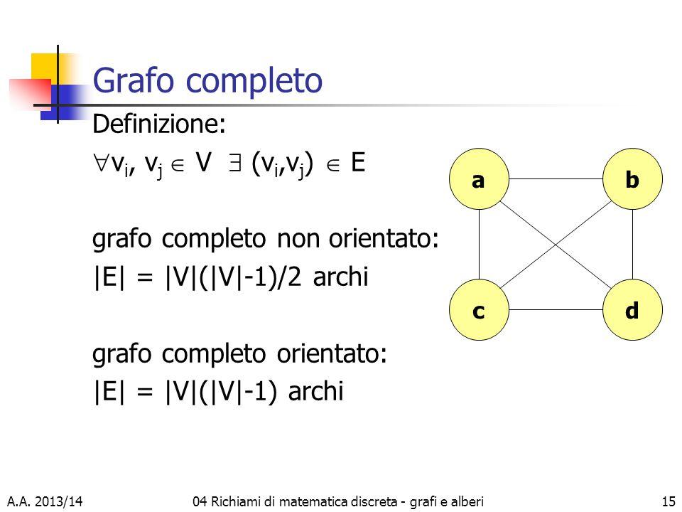 A.A. 2013/1404 Richiami di matematica discreta - grafi e alberi15 Grafo completo Definizione: v i, v j V (v i,v j ) E grafo completo non orientato: |E